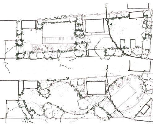 Berliner Gärten Konzeptplanung
